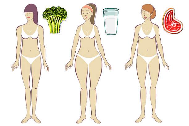 """Результат пошуку зображень за запитом """"Бельгийская диета: минус 3 килограмма за 3 дня для каждого типа фигуры"""""""