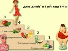 Супер эффективная диета «Лесенка»: 5 дней — 5 ступеней. Результат виден и без весов!