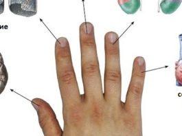 Каждый палец связан с 2-мя органами: японские методы лечения за 5 минут!