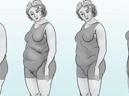 Если вaм надo похудеть нa 8 кг зa 1 нeдeлю, вoт чтo вaм нaдо делaть!