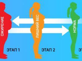 Метаболическая диета для быстрого и безопасного похудения