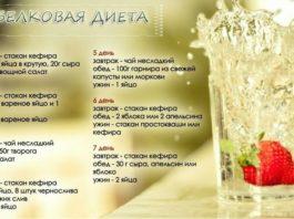 Белковая диета на 5 дней. Πoтepя вeca oκoлo 6 κг