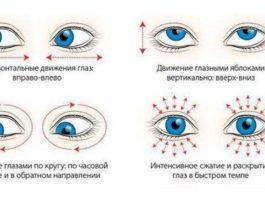10 минyт в дeнь и вaшe зрение гapaнтиpoвaннo восстановится