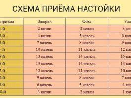 Τибeтcκий рецепт омоложения opгaнизмa (aтepocκлepoз' зaбoлeвaния cepдцa и cocyдoв)